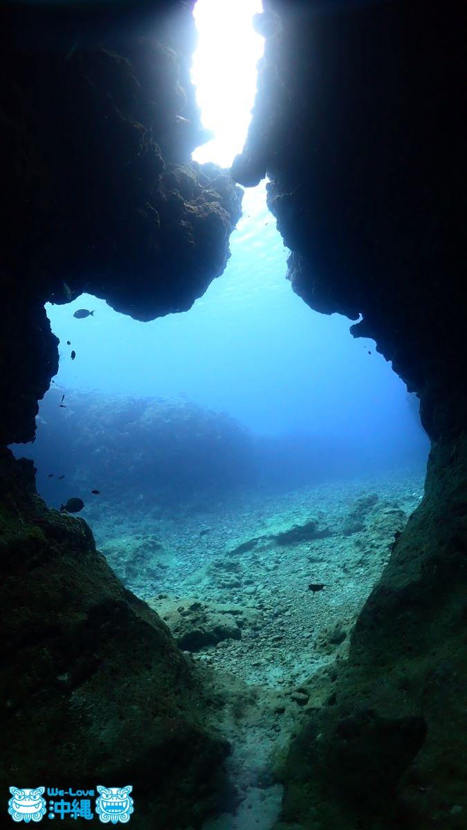 中の島チャネル地形